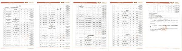 长沙开福区教育局教育系统bob电竞下载官网家具采购报价单1